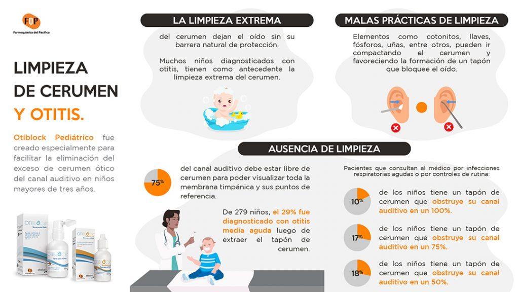 cerumen y otitis infografia