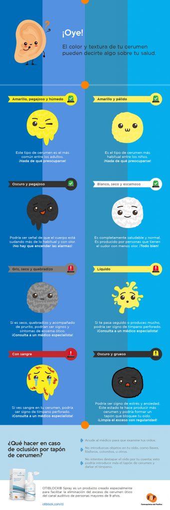 color del cerumen infografia