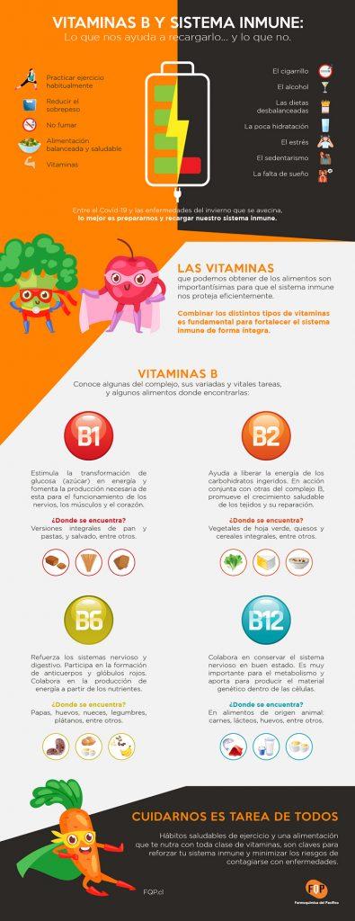 vitaminas b y sistema inmune infografia