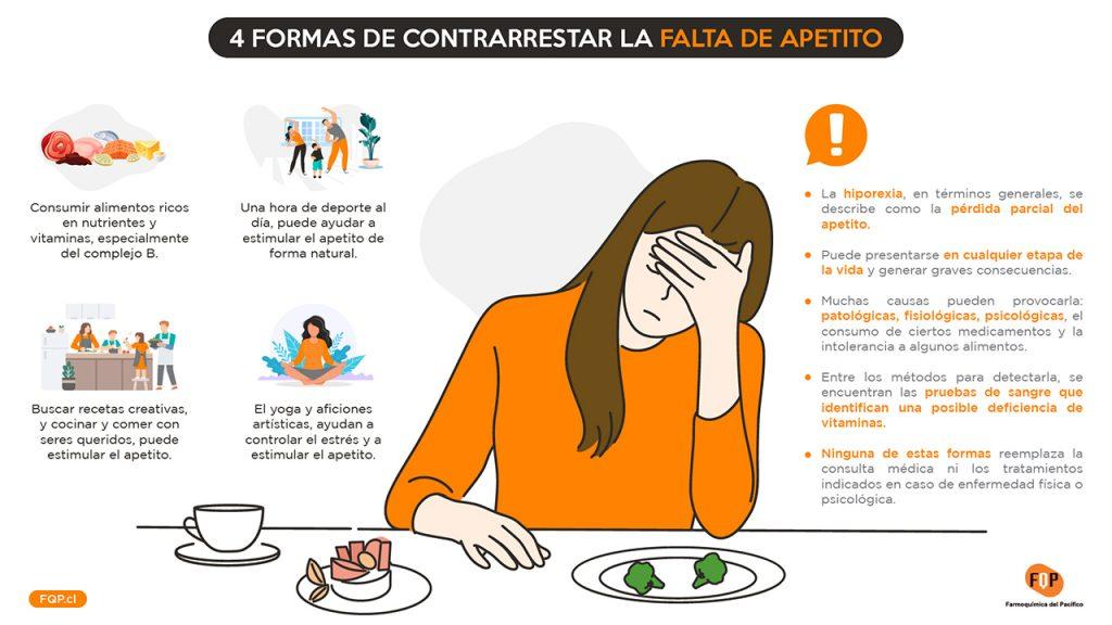 causas de la falta de apetito infografia