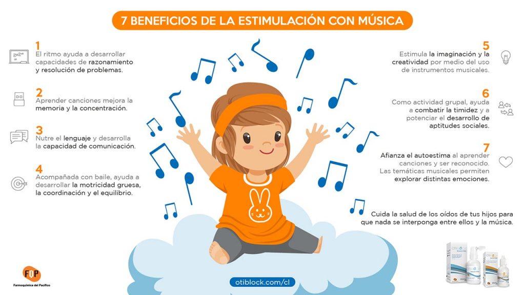 estimulacion con musica infografia