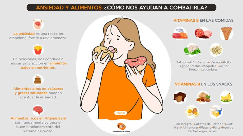 ansiedad y alimentos infografia
