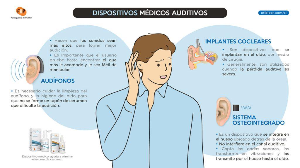 tratamiento para la perdida auditiva infografia