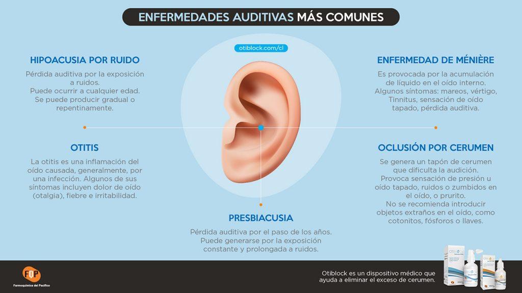enfermedades auditivas mas comunes infografia